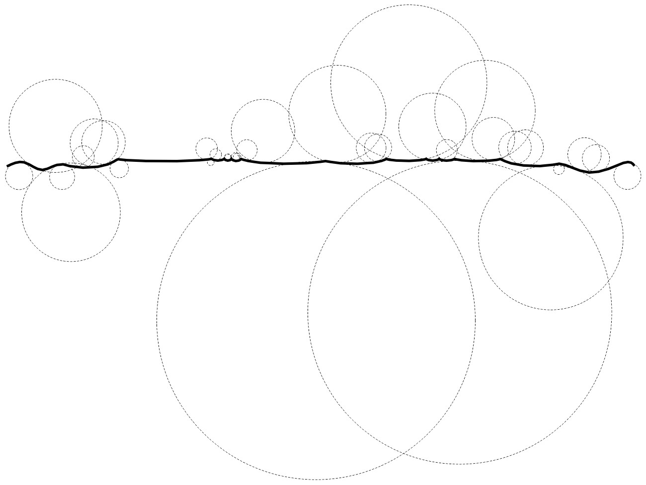 Varying surface curvature resulting in different surface 'tension'